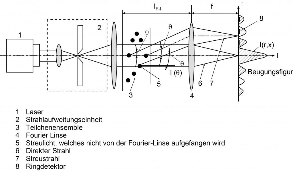 superpositionsprinzip elektrotechnik aufgaben